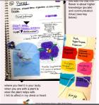 FB101 Fairy Healing Beginner class